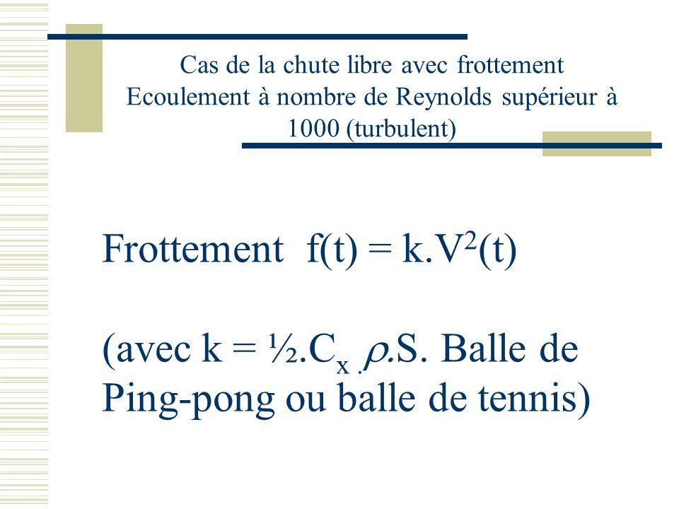 Cas de la chute libre avec frottement Ecoulement à nombre de Reynolds supérieur à 1000 (turbulent) Frottementf(t) = k.V 2 (t) (avec k = ½.C x. S. Ball
