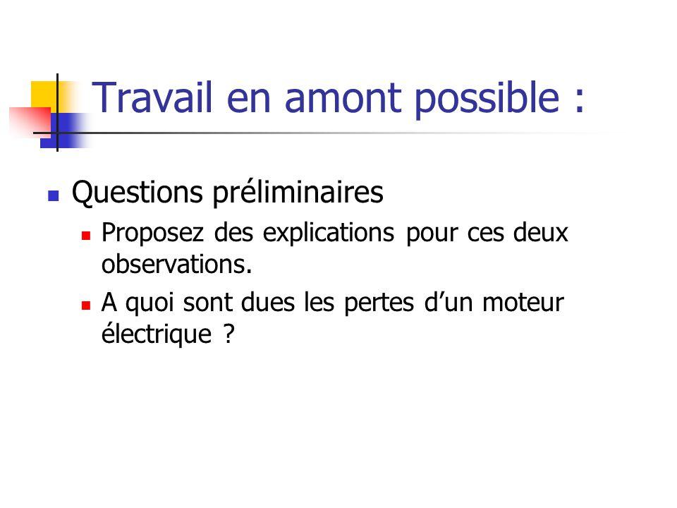 Travail en amont possible : Questions préliminaires Proposez des explications pour ces deux observations.