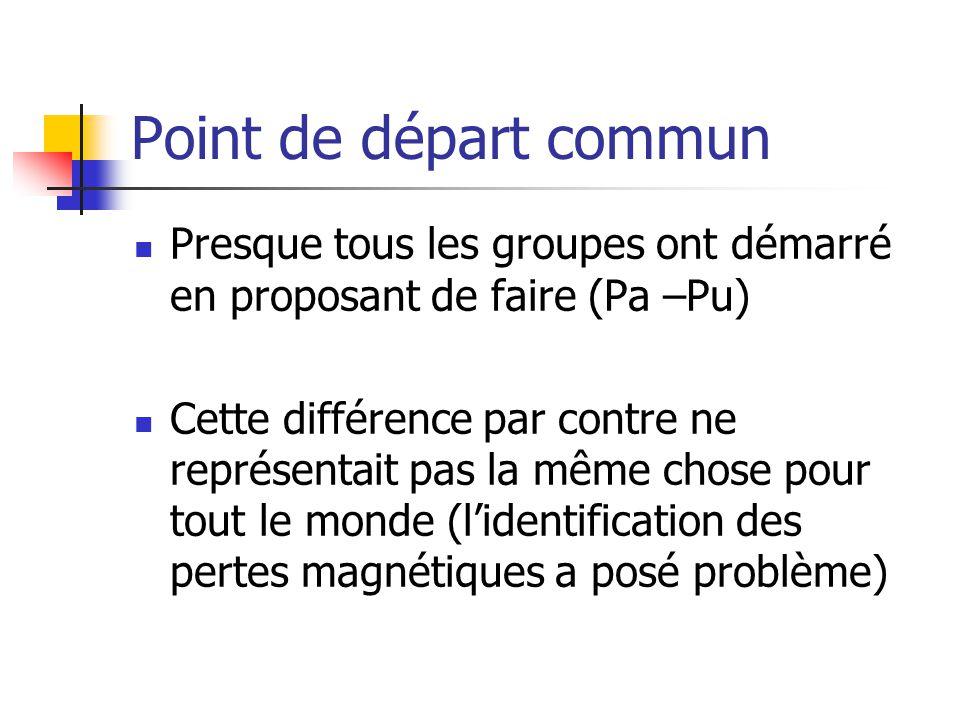 Point de départ commun Presque tous les groupes ont démarré en proposant de faire (Pa –Pu) Cette différence par contre ne représentait pas la même cho