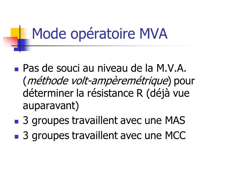 Mode opératoire MVA Pas de souci au niveau de la M.V.A. (méthode volt-ampèremétrique) pour déterminer la résistance R (déjà vue auparavant) 3 groupes