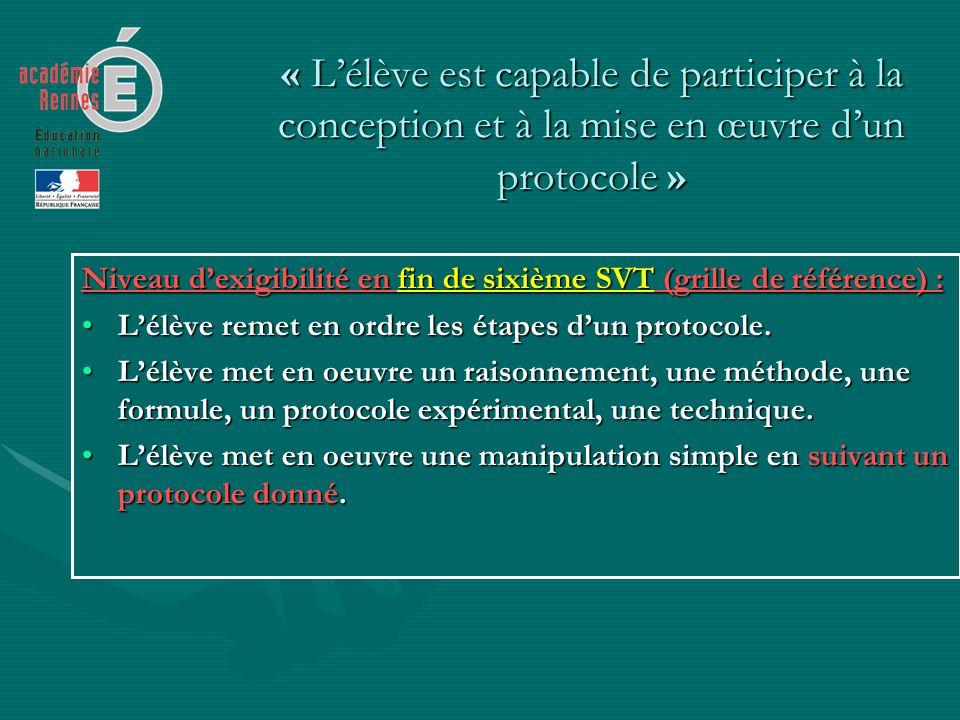 « Lélève est capable de participer à la conception et à la mise en œuvre dun protocole » Niveau dexigibilité en fin de sixième SVT (grille de référenc