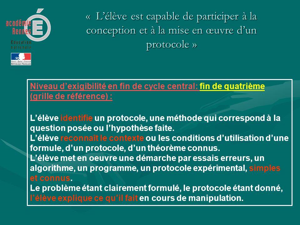 « Lélève est capable de participer à la conception et à la mise en œuvre dun protocole » Niveau dexigibilité en fin de cycle central: fin de quatrième