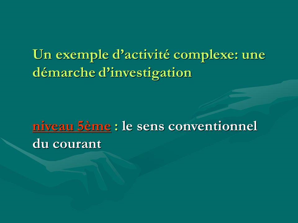 Un exemple dactivité complexe: une démarche dinvestigation niveau 5ème : le sens conventionnel du courant