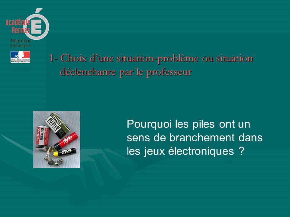 1- Choix dune situation-problème ou situation déclenchante par le professeur 1- Choix dune situation-problème ou situation déclenchante par le profess
