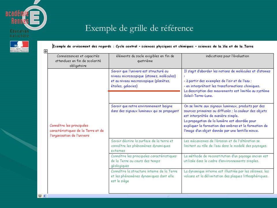 Exemple de grille de référence