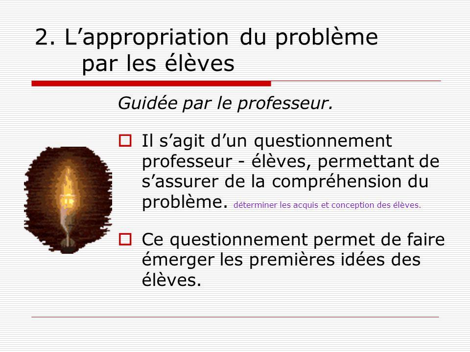 2. Lappropriation du problème par les élèves Guidée par le professeur. Il sagit dun questionnement professeur - élèves, permettant de sassurer de la c