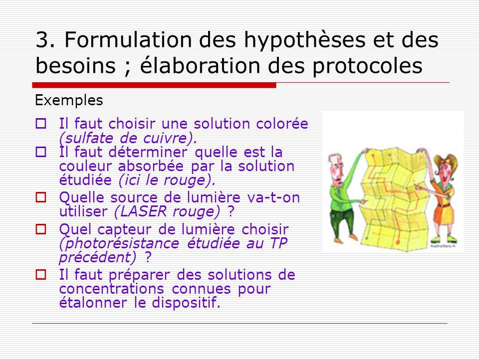 3. Formulation des hypothèses et des besoins ; élaboration des protocoles Exemples Il faut choisir une solution colorée (sulfate de cuivre). Il faut d