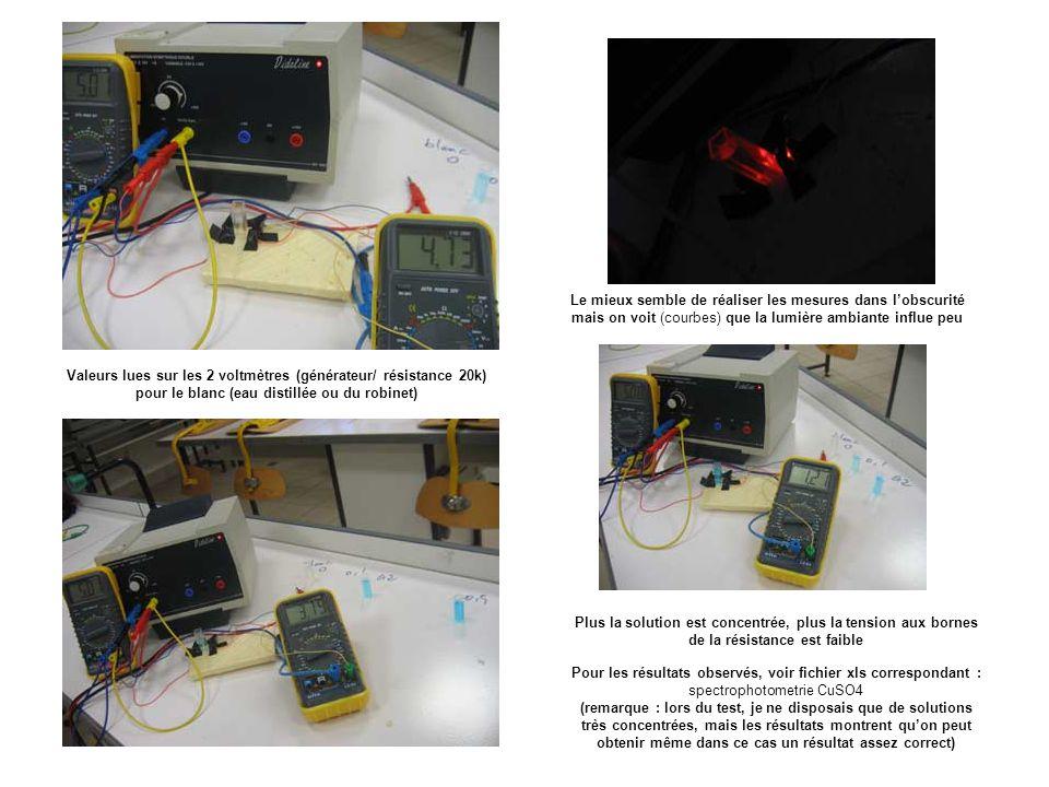 Valeurs lues sur les 2 voltmètres (générateur/ résistance 20k) pour le blanc (eau distillée ou du robinet) Plus la solution est concentrée, plus la tension aux bornes de la résistance est faible Le mieux semble de réaliser les mesures dans lobscurité mais on voit (courbes) que la lumière ambiante influe peu Pour les résultats observés, voir fichier xls correspondant : spectrophotometrie CuSO4 (remarque : lors du test, je ne disposais que de solutions très concentrées, mais les résultats montrent quon peut obtenir même dans ce cas un résultat assez correct)