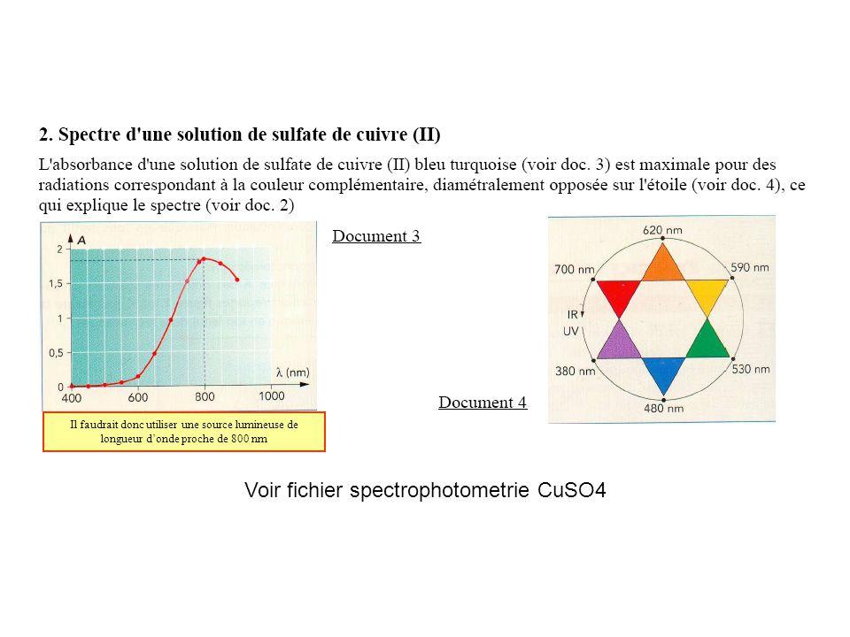 Voir fichier spectrophotometrie CuSO4 Il faudrait donc utiliser une source lumineuse de longueur donde proche de 800 nm