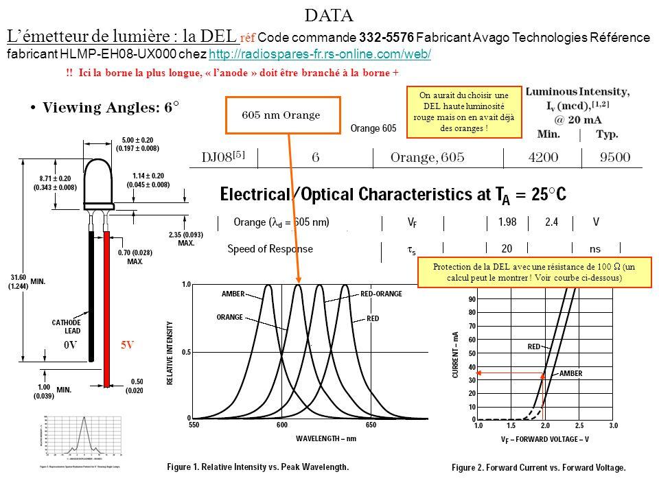0V5V Lémetteur de lumière : la DEL réf Code commande 332-5576 Fabricant Avago Technologies Référence fabricant HLMP-EH08-UX000 chez http://radiospares-fr.rs-online.com/web/http://radiospares-fr.rs-online.com/web/ DATA !.
