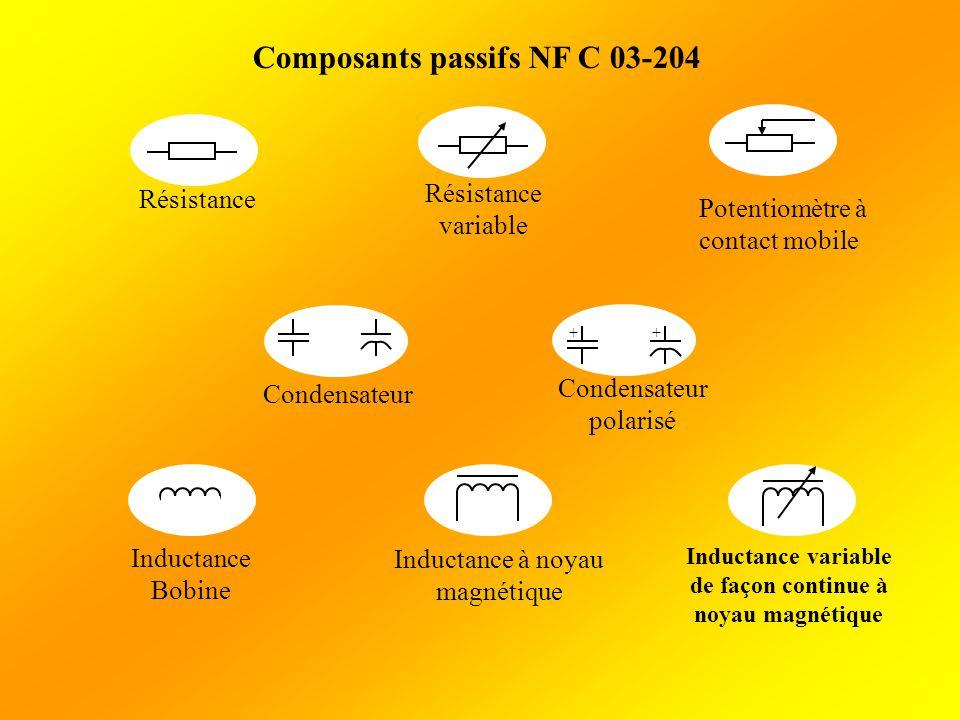 Résistance Résistance variable Potentiomètre à contact mobile Condensateur ++ Condensateur polarisé Inductance à noyau magnétique Inductance variable de façon continue à noyau magnétique Inductance Bobine Composants passifs NF C 03-204