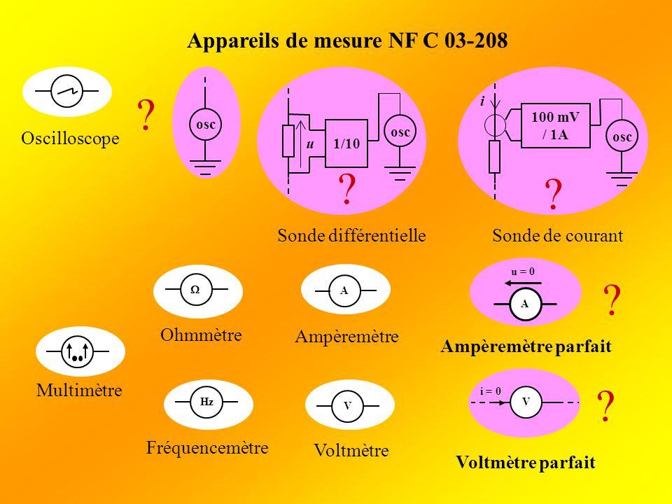 Appareils de mesure NF C 03-208 Voltmètre V Fréquencemètre Hz Ampèremètre A Oscilloscope Multimètre Ohmmètre Voltmètre parfait V i = 0 .