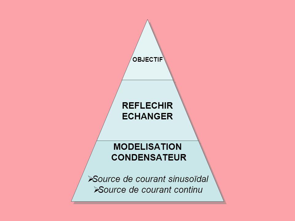 OBJECTIF REFLECHIR ECHANGER MODELISATION CONDENSATEUR Source de courant sinusoïdal Source de courant continu