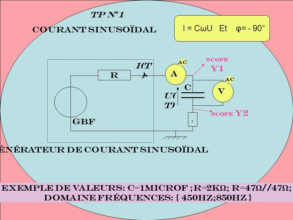 I = CωU Et φ= - 90° Courant sinusoïdal TP N°1 Générateur de courant sinusoïdal GBF R r A AC V C scope Y2 scope Y1 Exemple de valeurs: C=1microF ;R=2k Ω ; r=47 Ω //47 Ω ; domaine fréquences: { 450Hz;850Hz } i(t ) u( t)