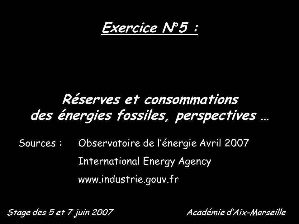 Exercice N°5 : Réserves et consommations des énergies fossiles, perspectives … Stage des 5 et 7 juin 2007Académie dAix-Marseille Sources : Observatoir