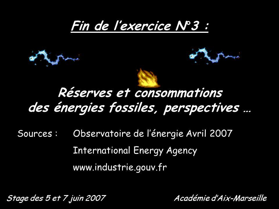 Fin de lexercice N°3 : Réserves et consommations des énergies fossiles, perspectives … Stage des 5 et 7 juin 2007Académie dAix-Marseille Sources : Obs