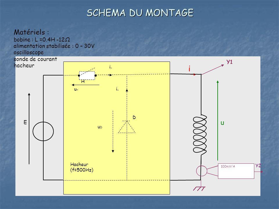 SCHEMA DU MONTAGE i E uHuH u H iHiH iDiD D uDuD Hacheur (f=500Hz) 100mV/A Y1 Matériels : bobine : L =0.4H -12Ω alimentation stabilisée : 0 – 30V oscil