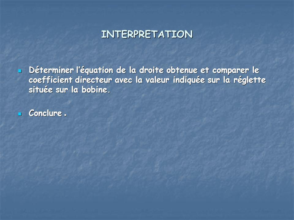 INTERPRETATION Déterminer léquation de la droite obtenue et comparer le coefficient directeur avec la valeur indiquée sur la réglette située sur la bobine.