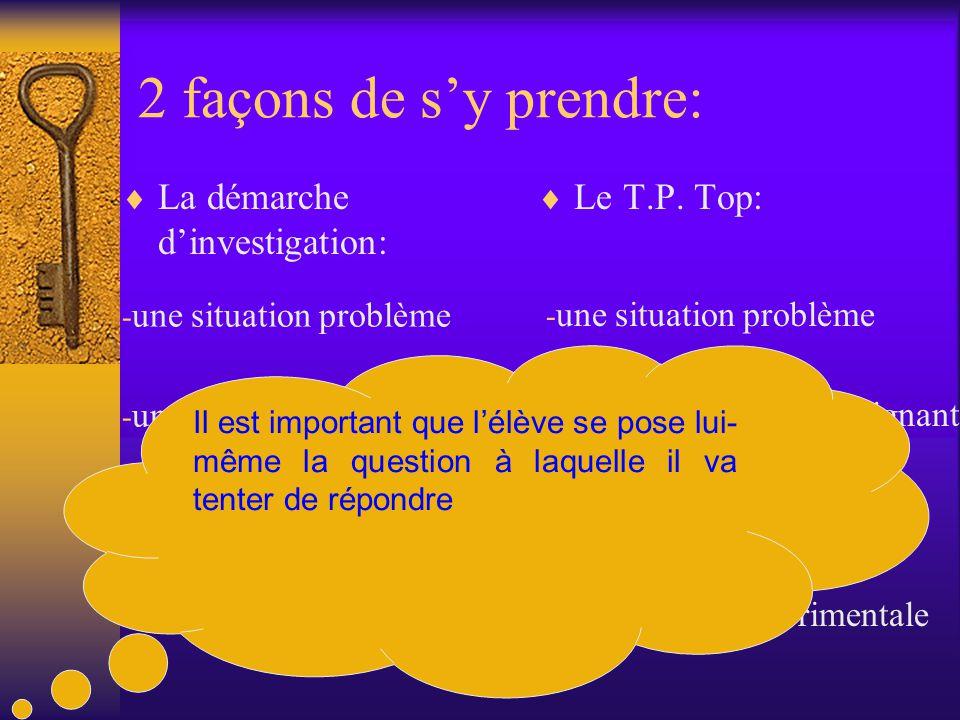 2 façons de sy prendre: La démarche dinvestigation: Le T.P. Top: - une situation problème - un questionnement collectif - Émission dhypothèses - Vérif
