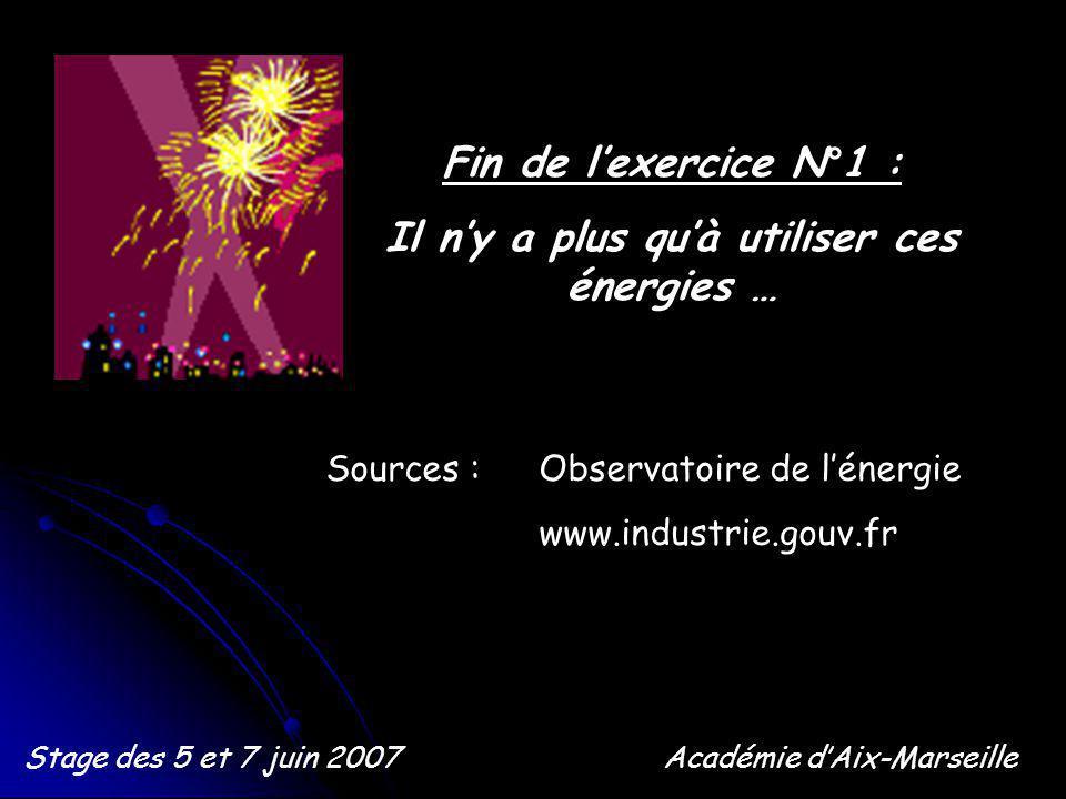 Fin de lexercice N°1 : Il ny a plus quà utiliser ces énergies … Stage des 5 et 7 juin 2007Académie dAix-Marseille Sources : Observatoire de lénergie www.industrie.gouv.fr