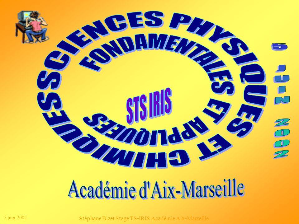 5 juin 2002 Stéphane Bizet Stage TS-IRIS Académie Aix-Marseille Clic 2 Clic 1 Représentation temporelle t (ms) 0 u (V) 5 10 10 V Représentation fréquentielle Û F (Hz) 5 V 0 100 u(t) = 5 + 5.sin(628t)
