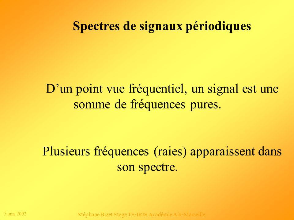 5 juin 2002 Stéphane Bizet Stage TS-IRIS Académie Aix-Marseille Clic 1 Clic 2 u(t) = 5.sin(628t) Représentation fréquentielle Û F (Hz) 5 V 0 100 Représentation temporelle t (ms) 0 u (V) 5 10 5