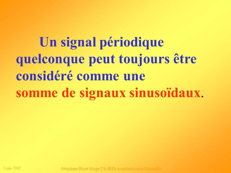 5 juin 2002 Stéphane Bizet Stage TS-IRIS Académie Aix-Marseille Clic 1 Clic 2 u(t)= 1 + 6,366sin(628t) + 2,122sin(3*628t) + 1,273sin(5*628t) + 0,909sin(7*628t) + 0,707sin(9*628t) + 0,579sin(11*628t) +...