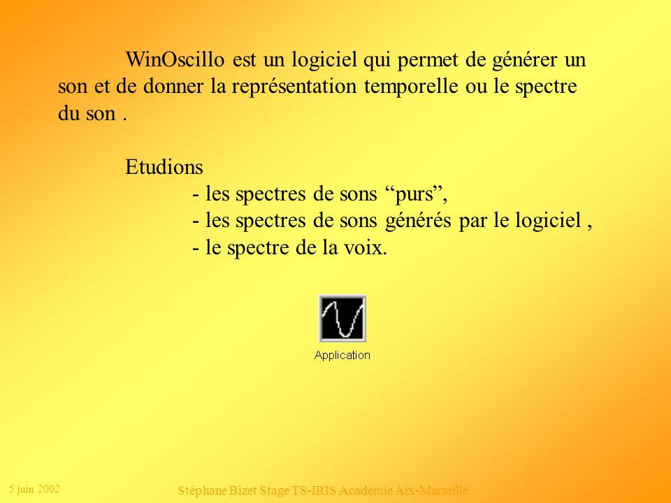 5 juin 2002 Stéphane Bizet Stage TS-IRIS Académie Aix-Marseille Clic 1 Clic 2 u(t)=1+ 6,366sin(628t) + 2,122sin(3*628t) + 1,273sin(5*628t) + 0,909sin(7*628t) + 0,707sin(9*628t) + 0,579sin(11*628t)+...