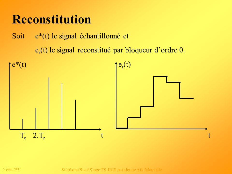 5 juin 2002 Stéphane Bizet Stage TS-IRIS Académie Aix-Marseille t e*(t) TeTe 2.T e e(t) t Échantillonnage Soit e(t) le signal à échantillonner et e*(t) le signal échantillonné.
