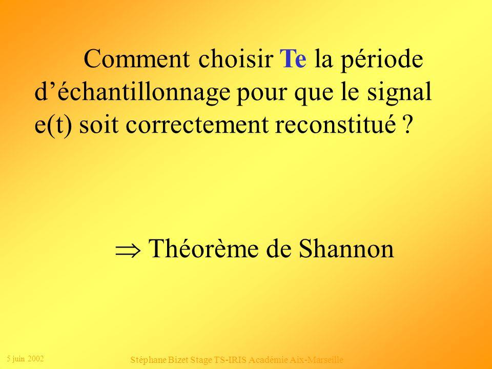 5 juin 2002 Stéphane Bizet Stage TS-IRIS Académie Aix-Marseille e*(t) TeTe 2.T e t Reconstitution Soit e*(t) le signal échantillonné et e r (t) le signal reconstitué par bloqueur dordre 0.