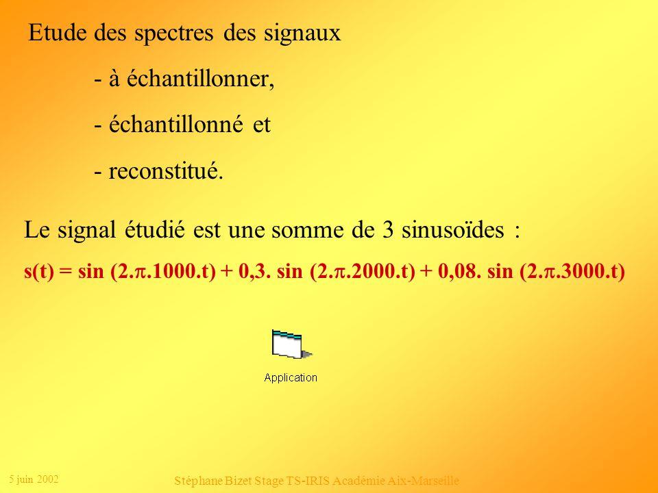 5 juin 2002 Stéphane Bizet Stage TS-IRIS Académie Aix-Marseille Comment choisir Te la période déchantillonnage pour que le signal e(t) soit correctement reconstitué .