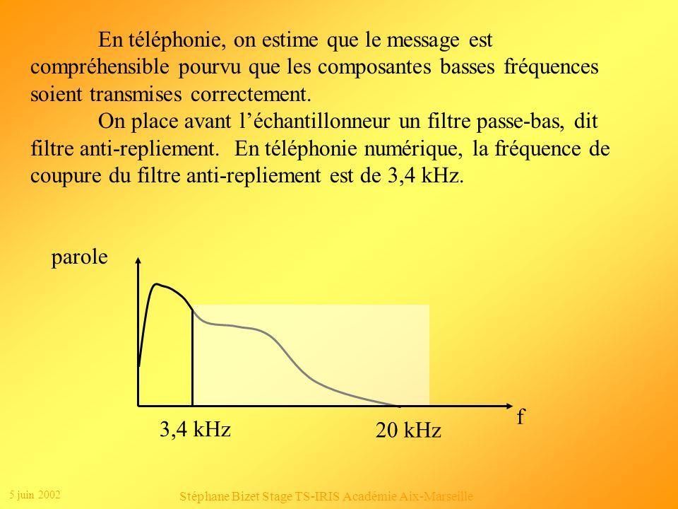5 juin 2002 Stéphane Bizet Stage TS-IRIS Académie Aix-Marseille Dans le cas du téléphone numérique le signal est échantillonné à 8 kHz seulement.