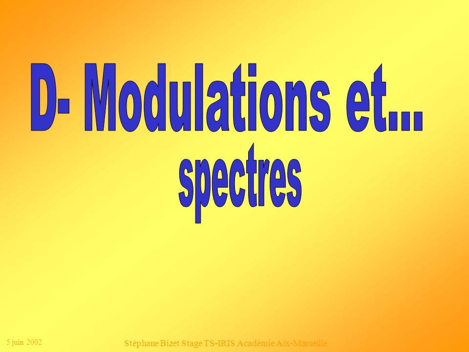 5 juin 2002 Stéphane Bizet Stage TS-IRIS Académie Aix-Marseille Son échantillonné à 44100 Hz Son échantillonné à 8000 Hz Son échantillonné à 8000 Hz avec filtre anti repliement à 3400 Hz