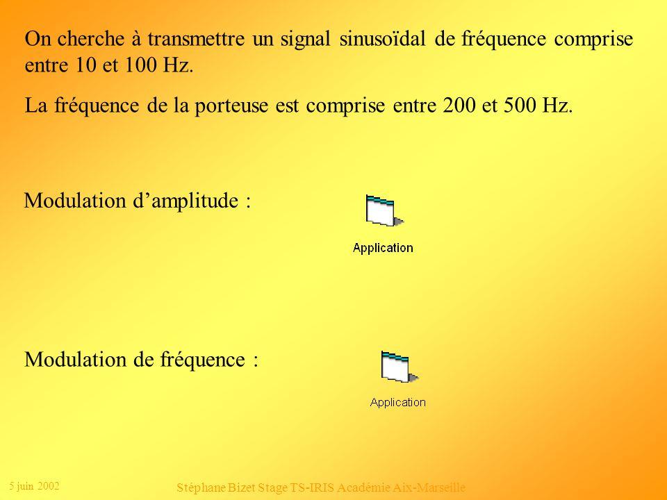 5 juin 2002 Stéphane Bizet Stage TS-IRIS Académie Aix-Marseille Ecoutons la modulation damplitude dun signal sinusoïdal : Ecoutons la modulation damplitude dun signal carré : Ecoutons la modulation de fréquence dun signal sinusoïdal : Ecoutons la modulation de fréquence dun signal carré :