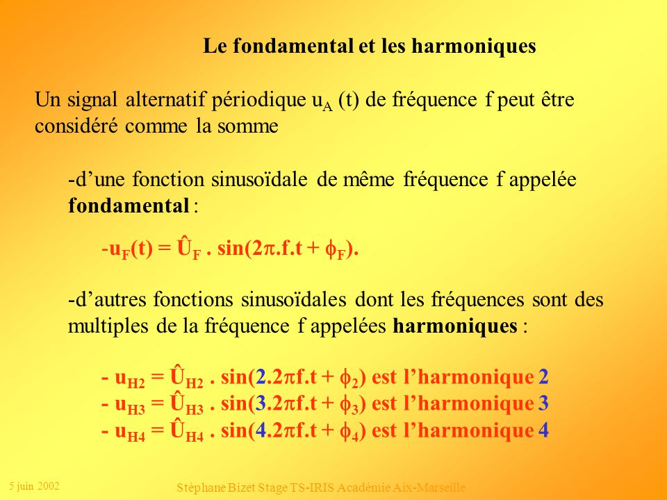 5 juin 2002 Stéphane Bizet Stage TS-IRIS Académie Aix-Marseille Etude des spectres des signaux - à échantillonner, - échantillonné et - reconstitué.