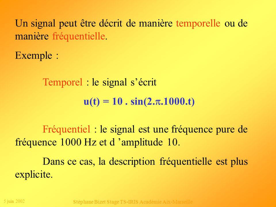 5 juin 2002 Stéphane Bizet Stage TS-IRIS Académie Aix-Marseille On cherche à transmettre un signal sinusoïdal de fréquence comprise entre 10 et 100 Hz.