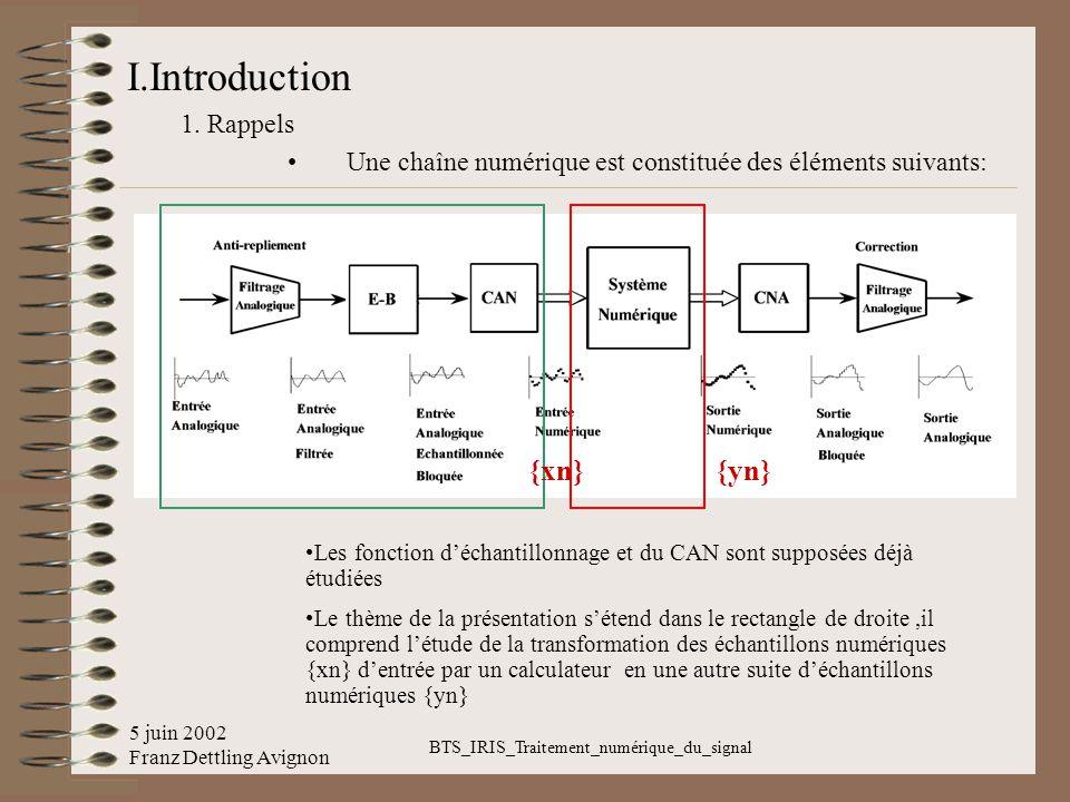 5 juin 2002 Franz Dettling Avignon BTS_IRIS_Traitement_numérique_du_signal I.Introduction 1. Rappels Une chaîne numérique est constituée des éléments