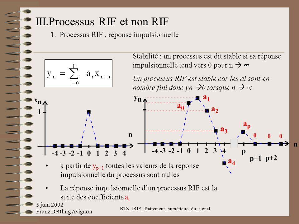 5 juin 2002 Franz Dettling Avignon BTS_IRIS_Traitement_numérique_du_signal III.Processus RIF et non RIF 1. Processus RIF, réponse impulsionnelle Stabi