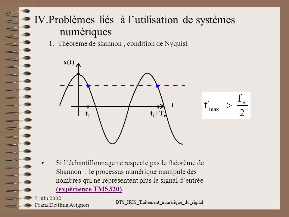 5 juin 2002 Franz Dettling Avignon BTS_IRIS_Traitement_numérique_du_signal IV.Problèmes liés à lutilisation de systèmes numériques 1. Théorème de shan