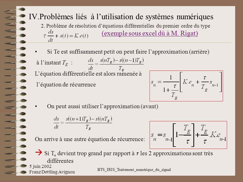 5 juin 2002 Franz Dettling Avignon BTS_IRIS_Traitement_numérique_du_signal IV.Problèmes liés à lutilisation de systèmes numériques 2. Problème de réso