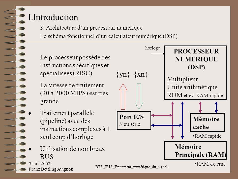 5 juin 2002 Franz Dettling Avignon BTS_IRIS_Traitement_numérique_du_signal I.Introduction 3. Architecture dun processeur numérique Le schéma fonctionn