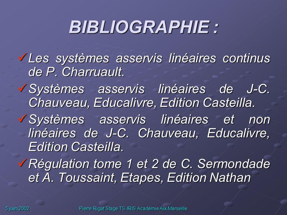 5 juin 2002 Pierre Rigat Stage TS-IRIS Académie Aix-Marseille Tout cela ne remet pas en cause lutilisation de la méthode didentification car dans lind