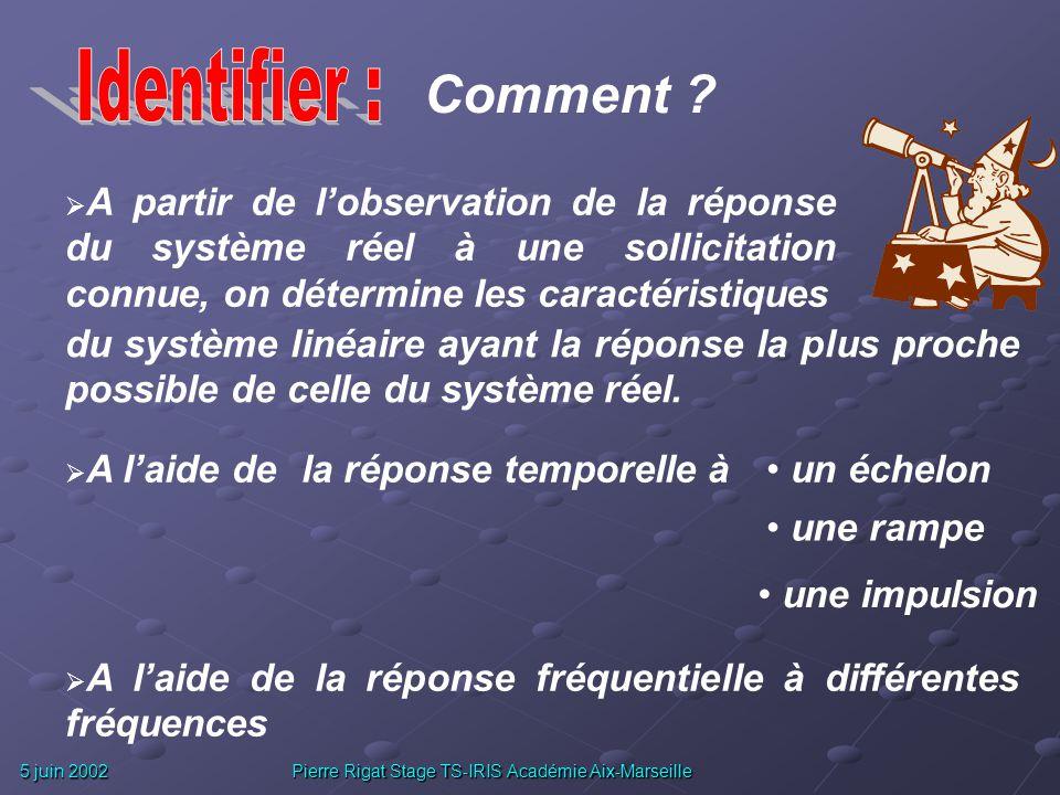 5 juin 2002 Pierre Rigat Stage TS-IRIS Académie Aix-Marseille A quoi ? A un modèle linéaire, Le plus simple possible, Le plus fidèle possible au compo