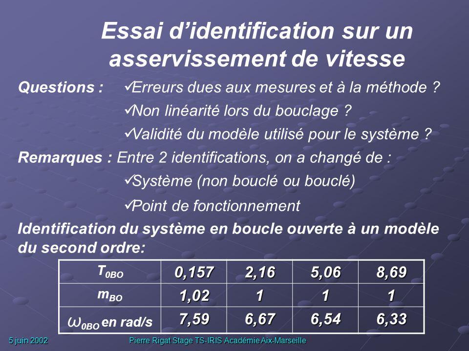 5 juin 2002 Pierre Rigat Stage TS-IRIS Académie Aix-Marseille Essai didentification sur un asservissement de vitesse Tension de consigne V C Amplifica