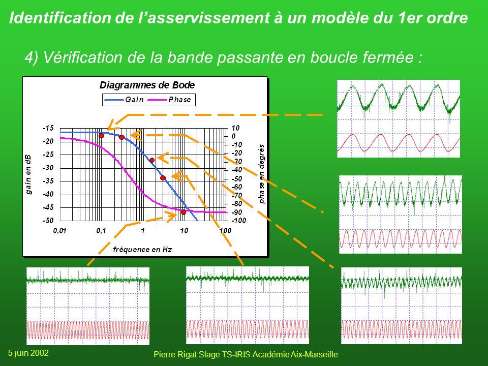 5 juin 2002 Pierre Rigat Stage TS-IRIS Académie Aix-Marseille Identification de lasservissement à un modèle du 1er ordre 1)Système en boucle ouverte :
