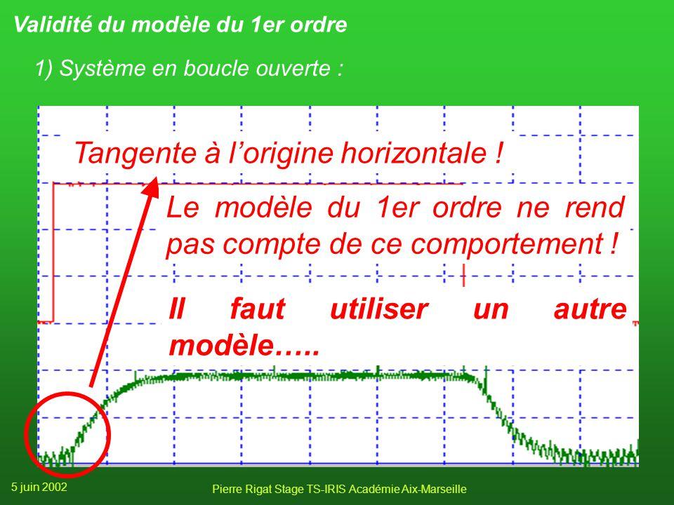 5 juin 2002 Pierre Rigat Stage TS-IRIS Académie Aix-Marseille Identification de lasservissement à un modèle du 1er ordre 4)Vérification de la bande pa