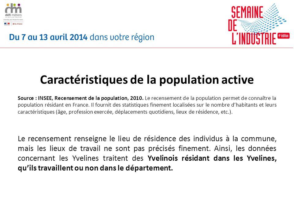 Caractéristiques de la population active Source : INSEE, Recensement de la population, 2010. Le recensement de la population permet de connaître la po