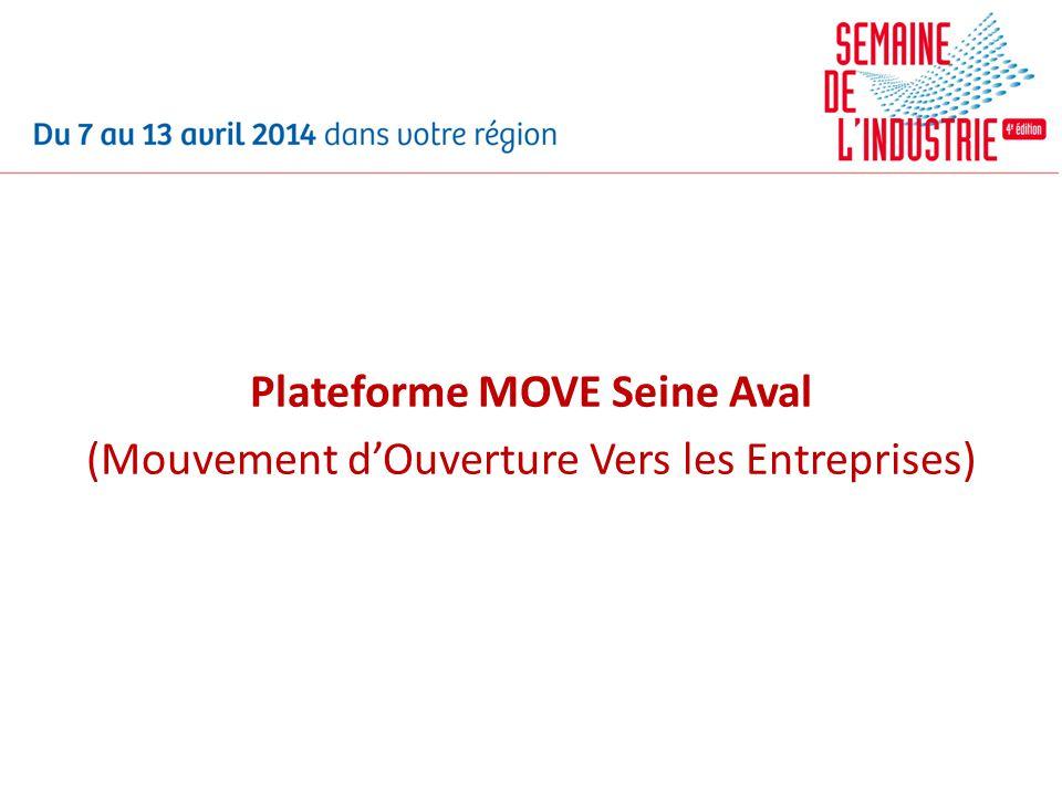 Plateforme MOVE Seine Aval (Mouvement dOuverture Vers les Entreprises)