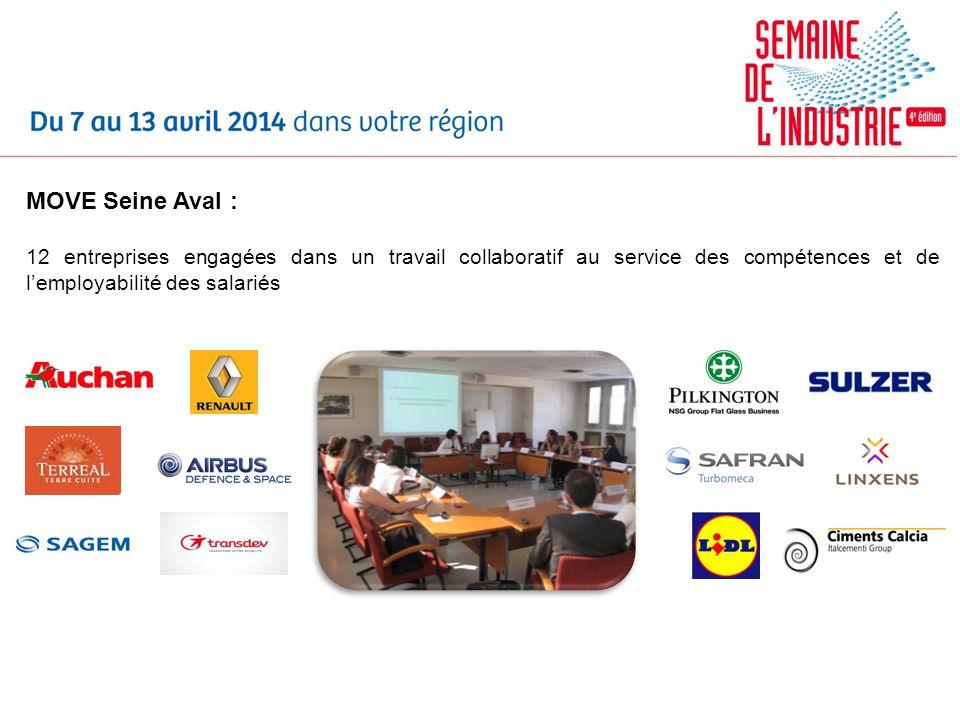 MOVE Seine Aval : 12 entreprises engagées dans un travail collaboratif au service des compétences et de lemployabilité des salariés