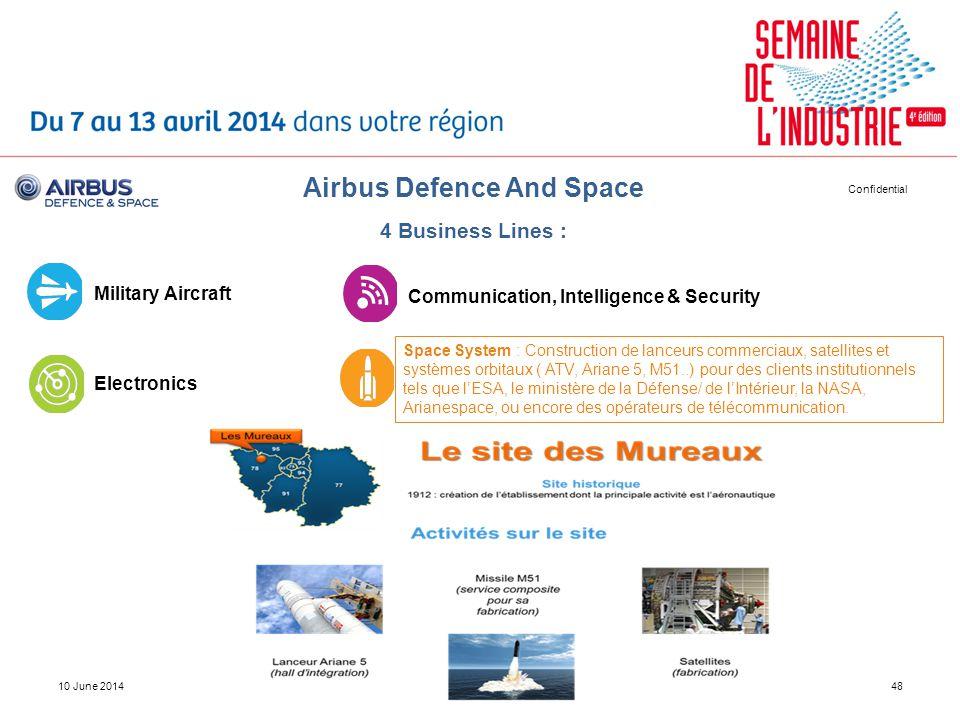 10 June 201448 Military Aircraft Space System : Construction de lanceurs commerciaux, satellites et systèmes orbitaux ( ATV, Ariane 5, M51..) pour des clients institutionnels tels que lESA, le ministère de la Défense/ de lIntérieur, la NASA, Arianespace, ou encore des opérateurs de télécommunication.